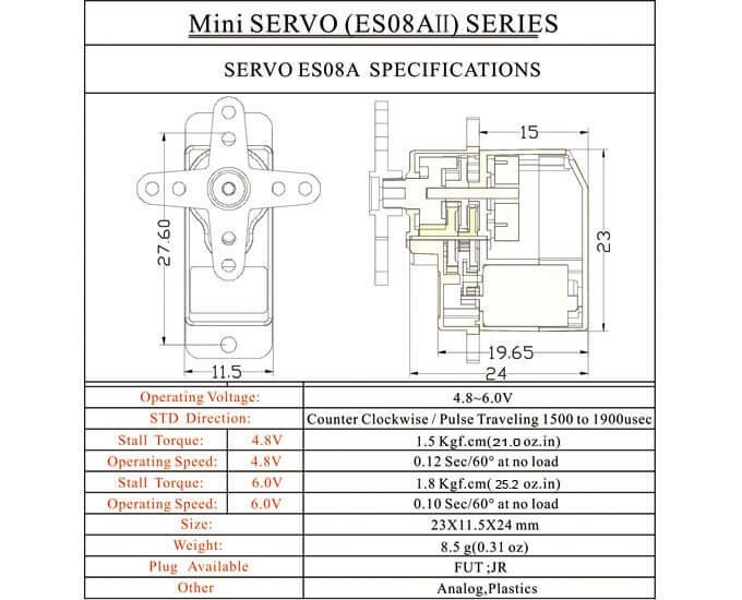 Especificaciones EMAX ES08AII Servo
